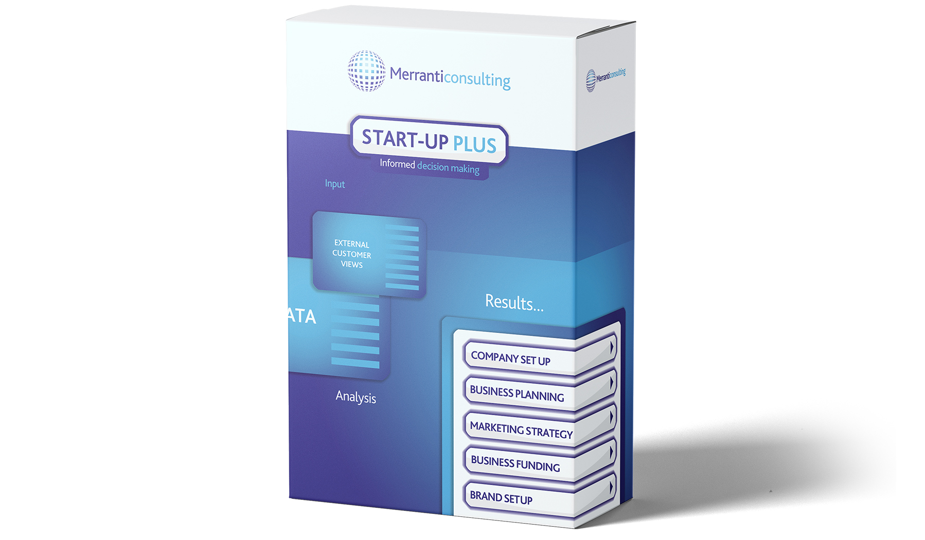 Start-up Program - Business Improvement Plan - Merranti Consulting